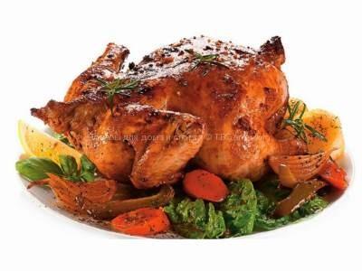 Курица жареная с корочкой рецепт с фото пошаговый
