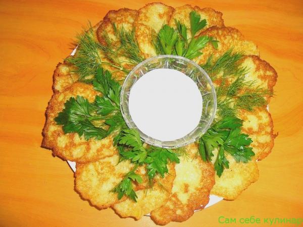 Драники рецепт с фото пошаговый
